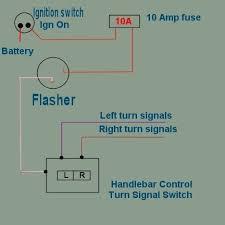 what is the basic ecu wiring diagram of any car bike updated