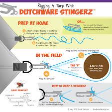 dutch flyz u0026 stingerz outdoortrailgear hammock backpacking
