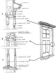 Parts Of An Exterior Door Image Result For Cross Section Of Exterior Door Door Pinterest