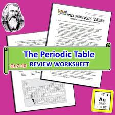 the periodic table review worksheet
