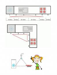 feng shui kitchen design feng shui kitchen design house