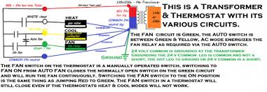 diagram electrical wire color codes phasectric colors code