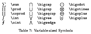 latex math symbols