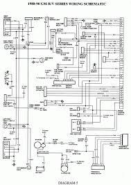88 chevy truck wiring diagram wiring amazing wiring diagram