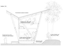 Wonderful Butterfly Houses Plans Best Image Engine