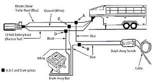 trailer wiring diagram with electric brakes in addition to diagram