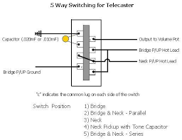 wiring diagram wiring diagram 5 way switch 5waytele zps70674aa0