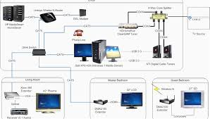 diagram how to wiring ethernet for home pinout prepossessing