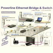 home computer network wiring schematics basic home network diagram