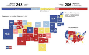 2000 Presidential Election Map by Winning The Primary Election With Data Visualization Ux Magazine