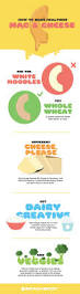 What To Add To Cottage Cheese by How To Make A Healthier Mac And Cheese The Beachbody Blog
