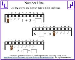 kindergarten number lines number line worksheets