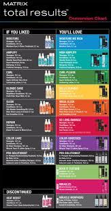 top 25 best matrix hair ideas on pinterest matrix color matrix