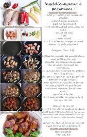 photo de recette de cuisine cuisine recette idées de design maison faciles