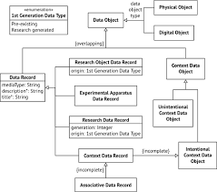 Source of Data in Research PHCRIS