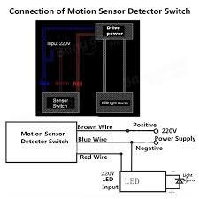 led 110v 240v infrared pir motion sensor detector wall light