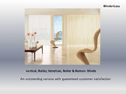 blinds 4 less london power point presentation