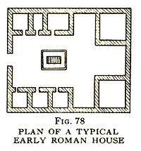 roman floor plan johnston s private life of the romans ch 6