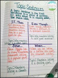 topic sentences teaching with a mountain view bloglovin u0027
