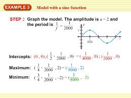 example 2 graph a cosine function solution graph y u003d cos 2 π x 1