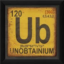 Unobtanium Faucet Unobtanium Element Yellow Framed Poster Contemporary Prints
