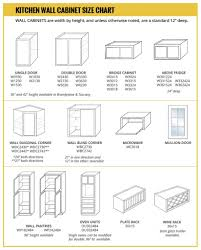 Standard Sizes Of Kitchen Cabinets Kitchen Kitchen Cabinet Sizes Chart Kitchen Kitchen Cabinet Size