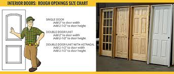 Installing Interior Doors Installing A Pre Hung Interior Door Builders Surplus