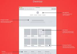 Desk Top Design 30 App And Website Wireframe Examples