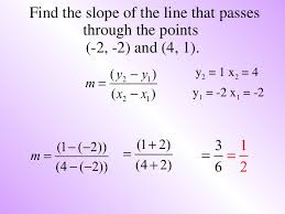 finding slope from a graph worksheet finding slope given a graph and two points