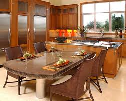 kitchen counter tables commercetools us