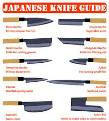 http www bestkitchenkniveslist com best chef knife set reviews