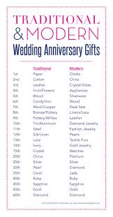 20th wedding anniversary gifts 20th wedding anniversary gift ideas amusing 20th wedding