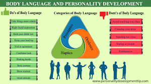 what your drink says about your personality body language and personality development personality development tips