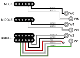 wiring diagrams for guitar humbuckers wiring diagram and