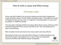 definition of organization in an essay cover letter examples for