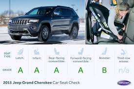 small jeep for kids 2015 jeep grand cherokee car seat check news cars com