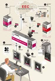 e plan saenger illustration illustration and infographics