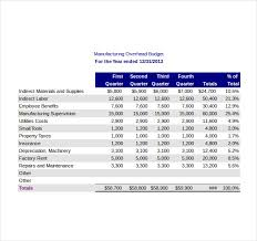 manufacturing budget template u2013 7 free word excel pdf documents