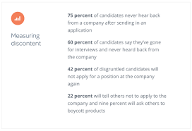 how to improve candidate experience workable