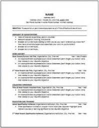 Sample Australian Resume Format Gallery Creawizard Com All About Resume Sample