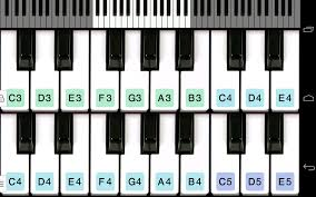 piano key notes piano for you android apps on google play
