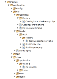 zf2 set layout variable from controller model mapper connected to database table zend db zend framework