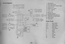 yamaha 600 wiring diagram wiring diagram simonand