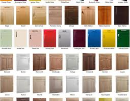 Making Raised Panel Cabinet Doors Stunning Shaker Kitchen Cabinet Plans Kitchen Babars Us