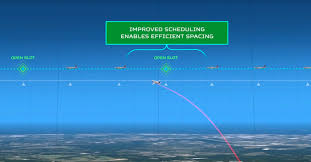 Map Of Charlotte Airport Bolden And Foxx To Announce New Technology At Charlotte Airport Nasa