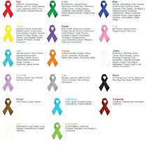 diabetes ribbon color cause ribbon color chart for cause awareness caigns