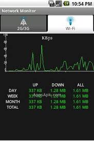 network apk network monitor apk for android