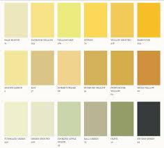 chart dulux paint colour chart