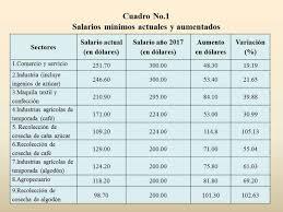 tabla de salarios en costa rica 2016 el salvador gobierno firma decretos de incrementos a salario mínimo
