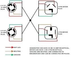 4 prong generator plug wiring diagram wiring diagram and
